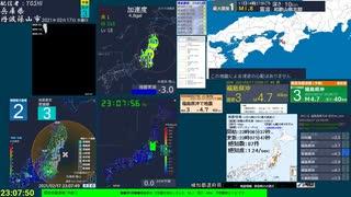 【緊急地震速報(予報)】福島県沖(最大震度3 M 4.5)