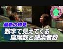 [新型コロナウイルス] 感染を防ぐために客席数を減らそう   命を守る行動を   NHK