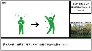 【ゆっくり紹介】SCP-1234-JP【偏食家達のフルコース】