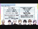 【#にじFes2021】にじFes2021 VACHSSステージ 最速感想放送