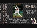 【AIきりたん】2013年読売ジャイアンツ応援歌1-9 コール付き