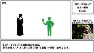 【ゆっくり紹介】SCP-1570-JP【無用の親切】