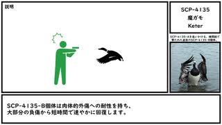 【ゆっくり紹介】SCP-4135【魔ガモ】