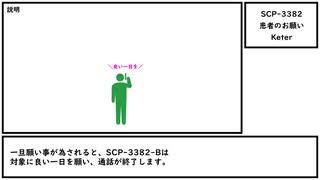 【ゆっくり紹介】SCP-3382【患者のお願い】