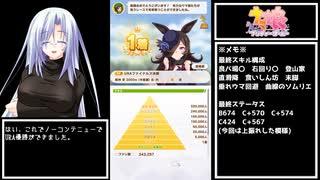 【ウマ娘プリティーダービー】ライスシャワーノーコンテニュー優勝育成動画