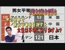 今の日本で男女平等をやると女性は不幸になるよ?