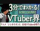 【3/14~3/20】3分でわかる!今週のVTuber界【佐藤ホームズの調査レポート】