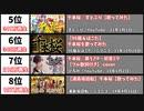 最も再生された『千本桜』歌ってみた動画20選