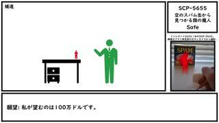 【ゆっくり紹介】SCP-5655【空のスパム缶から見つかる類の魔人】