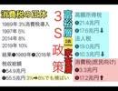 消費増税の正体 山本太郎