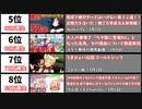 最も再生されたスマホゲー『ウマ娘』動画20選【2021年3月版】