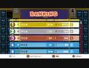 【作業用BGM】スーパーマリオブラザーズ 35 リザルトBGM(ランキング画面)【1時間耐久】