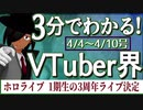 【4/4~4/10】3分でわかる!今週のVTuber界【佐藤ホームズの調査レポート】
