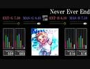 【GITADORA】Never Ever End【HIGH-VOLTAGE】