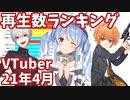 【2021年4月】VTuber月間再生回数ランキング【バーチャルユーチューバー】