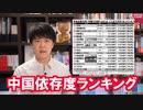 日本の有名企業「中国依存度」ランキング