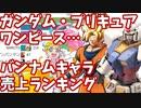バンダイナムコ - キャラクター(IP)別の年間売上ランキング推移 2008 - 2021【2021年3月期通期決算】