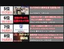【2021年5月】最も同接数が多かった生配信20選【日本YouTube Live】