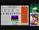 ファミスタ87年度版をGでノーコンクリア:後半