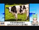 【動画News】全体的に上昇の動きだが食肉以外はようやく天井(2021/07/10)