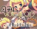 日刊VOCALOIDランキング 2008年7月26日 #1