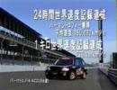 スバル フォレスター 24時間世界速度記録への挑戦