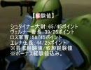 ガンダム TRPG ジークジオン 1日ザクの一年戦争(一週間戦争)③