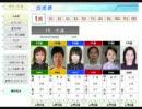 【ニコニコ動画】○○○したい競艇女子選手のボックス買いは儲かるのか?を解析してみた