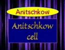 Russian name pronunciation