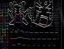 【ニコニコ動画】【MIDIアニメ】ウサテイ・ギャロップ - 自動演奏ピアノのためのを解析してみた