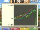 桃鉄西日本編を4人で雑談プレイ 12/99年目