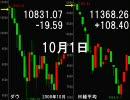 クソ株ランキング2008