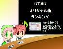 月刊UTAUオリジナル曲ランキング#08年12