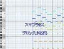 【耳コピ】スマブラDX ブリンスタ深部【MIDI】