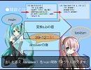 【ニコニコ動画】【第08回】ミクと学ぶC言語【関数】を解析してみた