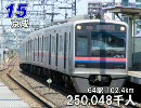 【ニコニコ動画】【鉄道】私鉄・交通局 輸送人員ランキング トップ30【準大手入り】を解析してみた