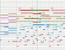 [SC-8850]MIDIでドラクエモンスターズのフィールドの曲[果てしなき旅]