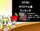 月刊UTAUオリジナル曲ランキング#09年4月度