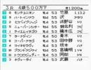 ダビスタ96 テイエムオペラオー産駒でGⅠ制覇を目指す Part2