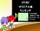 月刊UTAUオリジナル曲ランキング#09年5月度