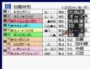 ダビスタ96 テイエムオペラオー産駒でGⅠ制覇を目指す Part6