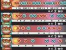 太鼓の達人12増量版 366日 全速度同時観賞 thumbnail