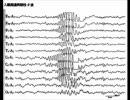 作業用BGM 勉強用BGM θ波 記憶力UPのためのMusic