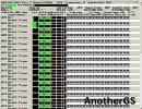 sm652581で配布されてるMIDIを元にSoundFontピアノ評価用のとかちイントロ