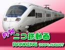 【A列車で行こう】月刊ニコ鉄動画ランキング 2009年8月版