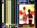 Drummania V4 - さよなら便り (EXT)
