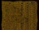 7 セブン ~ アルメセラ年代記をプレイ  Part22-B