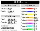 ニコニコ動画 コマンド練習用動画 v1.1 (台湾初心者版)