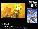 【2ch】第3回みんなで決めるゲーム音楽ベスト100(+400) Part1