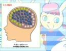 pop'nキャラで脳内メーカー